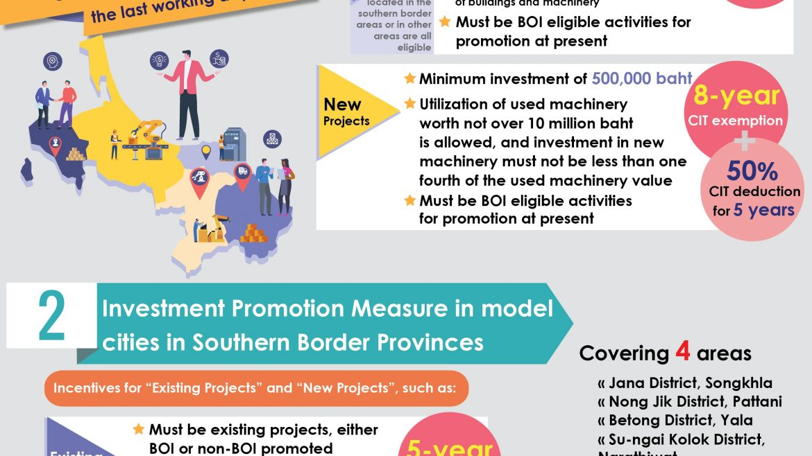 BOI'S INVESTMENT PROMOTION MEASURES IN SOUTHERN BORDER AREAS